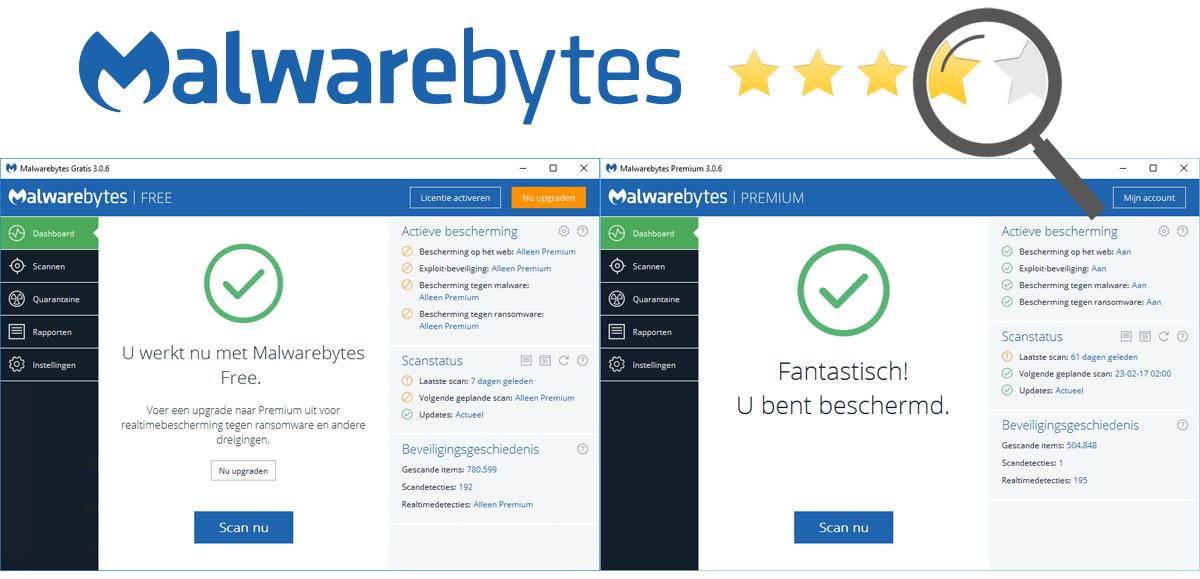 Malwarebytes Review